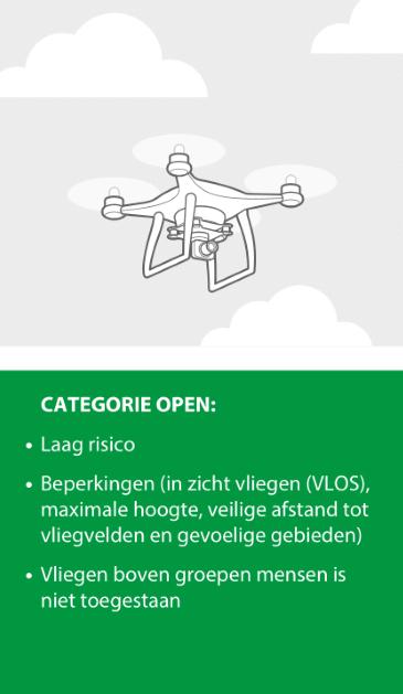 Drone open