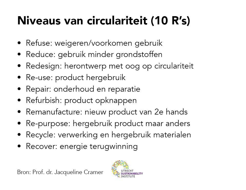10 R's circulariteit amsterdam